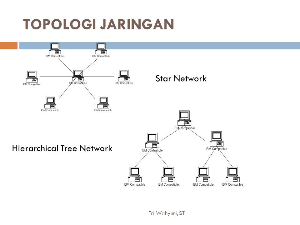 Tri Wahyuni, ST9 TOPOLOGI JARINGAN Star Network Hierarchical Tree Network