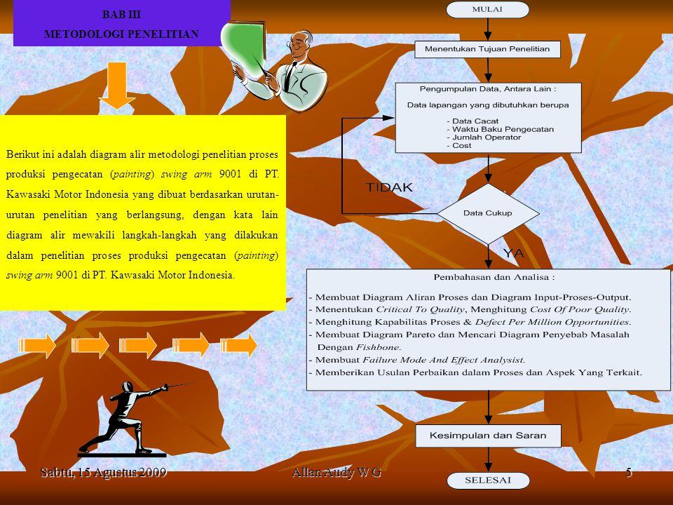 Sabtu, 15 Agustus 2009Allan Audy W G5 BAB III METODOLOGI PENELITIAN Berikut ini adalah diagram alir metodologi penelitian proses produksi pengecatan (painting) swing arm 9001 di PT.