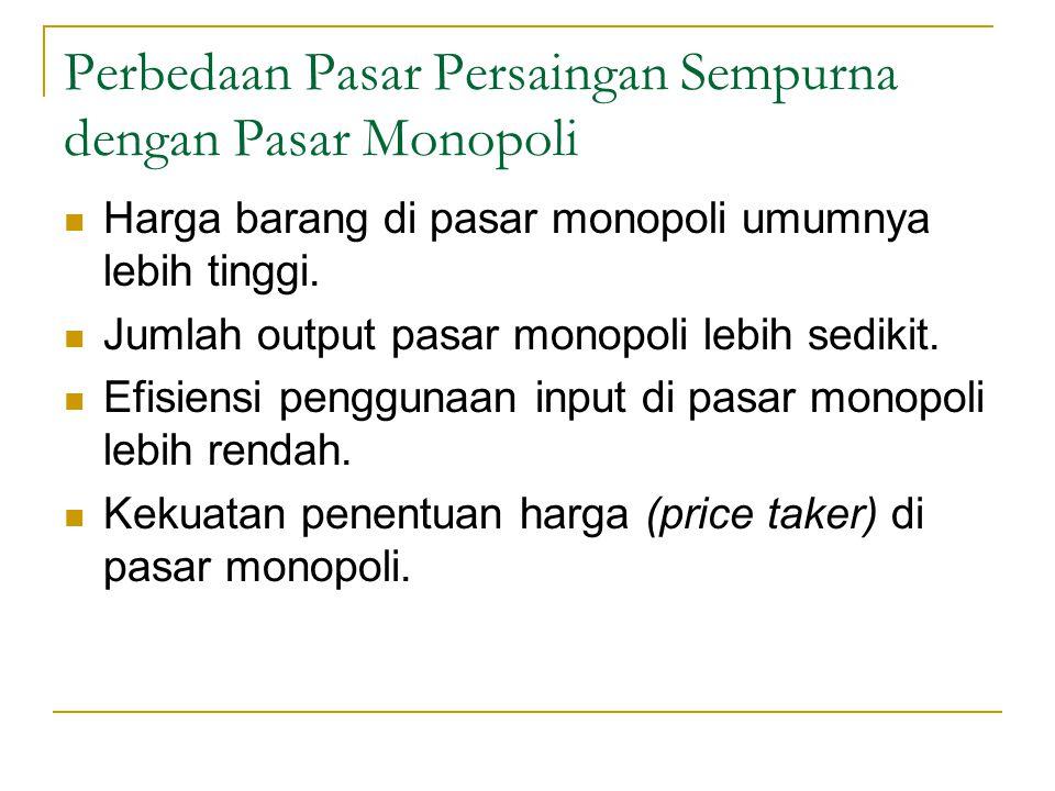 Perbedaan Pasar Persaingan Sempurna dengan Pasar Monopoli Harga barang di pasar monopoli umumnya lebih tinggi. Jumlah output pasar monopoli lebih sedi