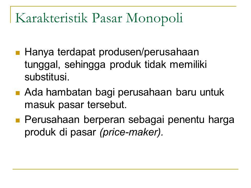Karakteristik Pasar Monopoli Hanya terdapat produsen/perusahaan tunggal, sehingga produk tidak memiliki substitusi. Ada hambatan bagi perusahaan baru