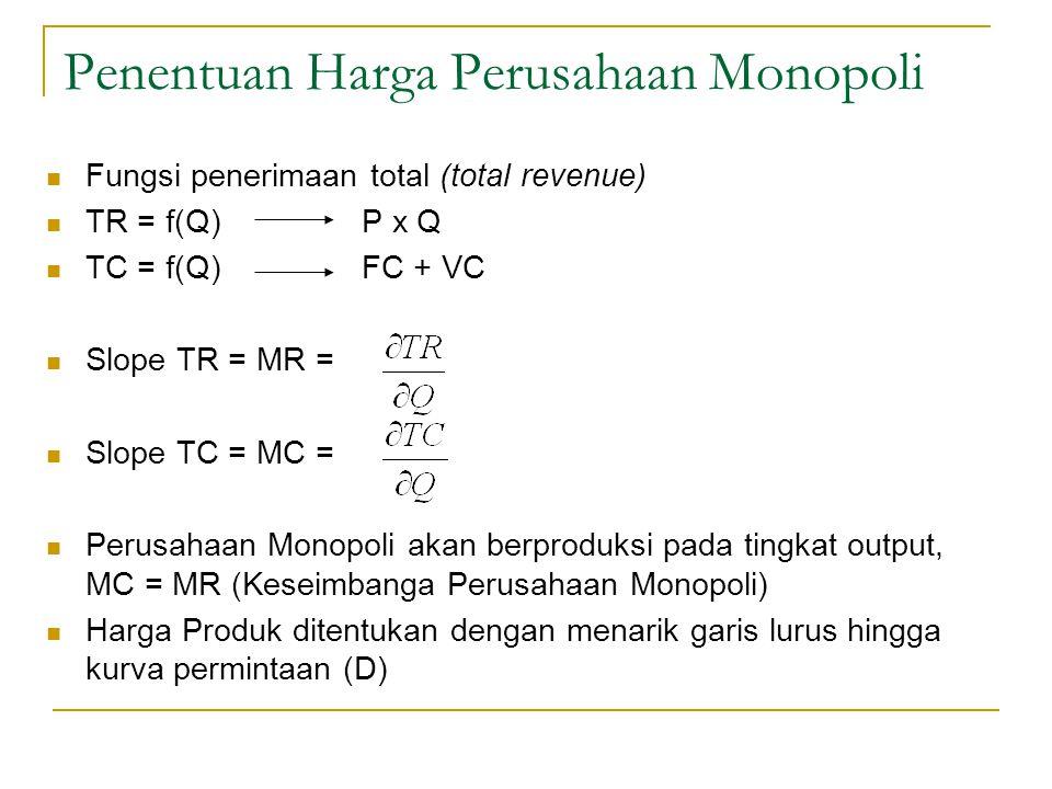 Penentuan Harga Perusahaan Monopoli Fungsi penerimaan total (total revenue) TR = f(Q)P x Q TC = f(Q)FC + VC Slope TR = MR = Slope TC = MC = Perusahaan