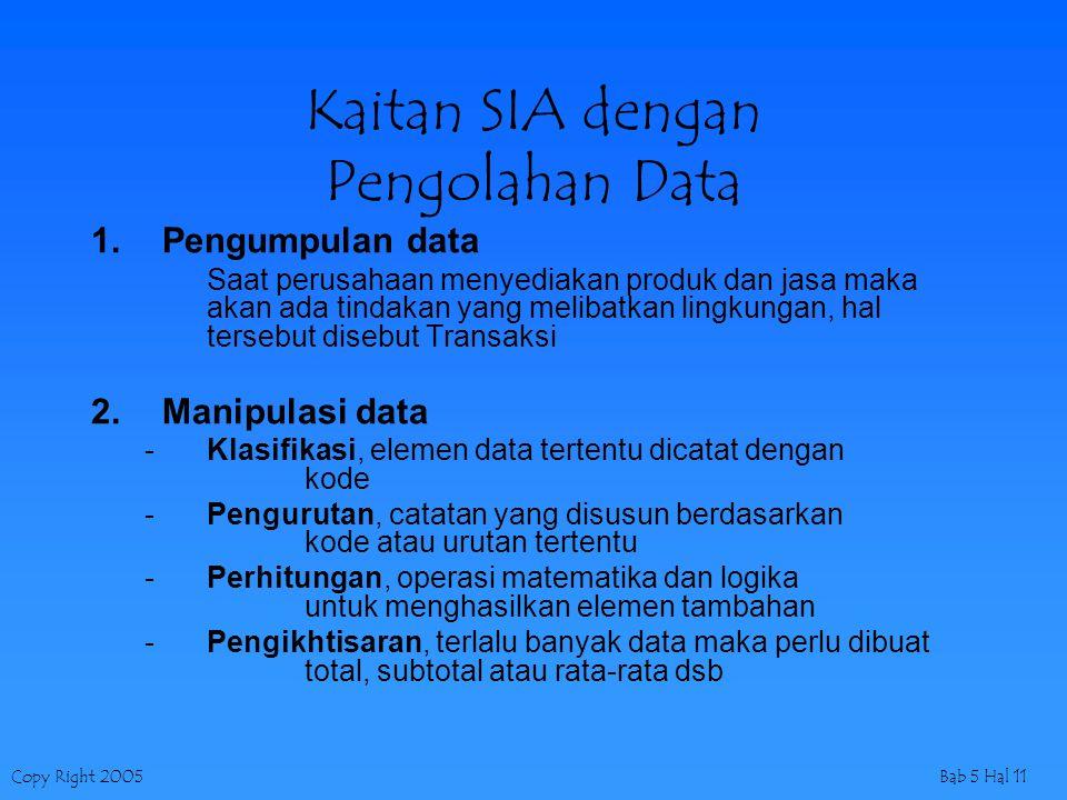 Copy Right 2005Bab 5 Hal 11 Kaitan SIA dengan Pengolahan Data 1.Pengumpulan data Saat perusahaan menyediakan produk dan jasa maka akan ada tindakan ya