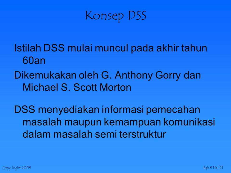 Copy Right 2005Bab 5 Hal 21 Konsep DSS Istilah DSS mulai muncul pada akhir tahun 60an Dikemukakan oleh G. Anthony Gorry dan Michael S. Scott Morton DS