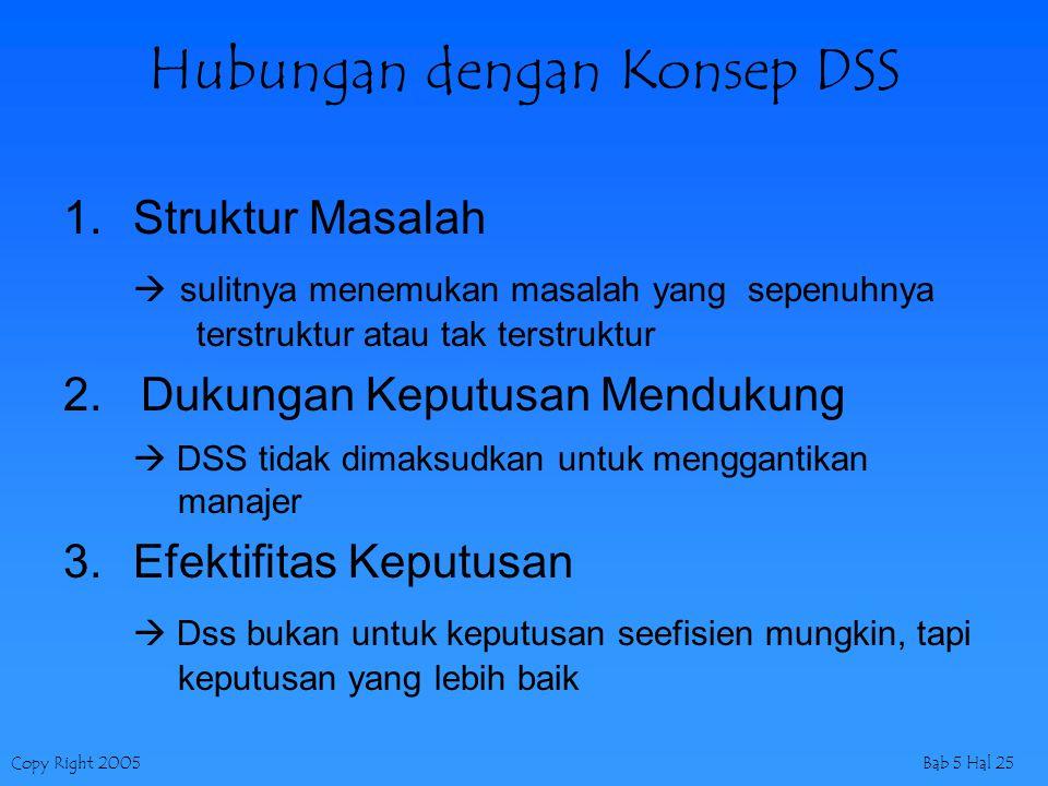 Copy Right 2005Bab 5 Hal 25 Hubungan dengan Konsep DSS 1.Struktur Masalah  sulitnya menemukan masalah yang sepenuhnya terstruktur atau tak terstruktu