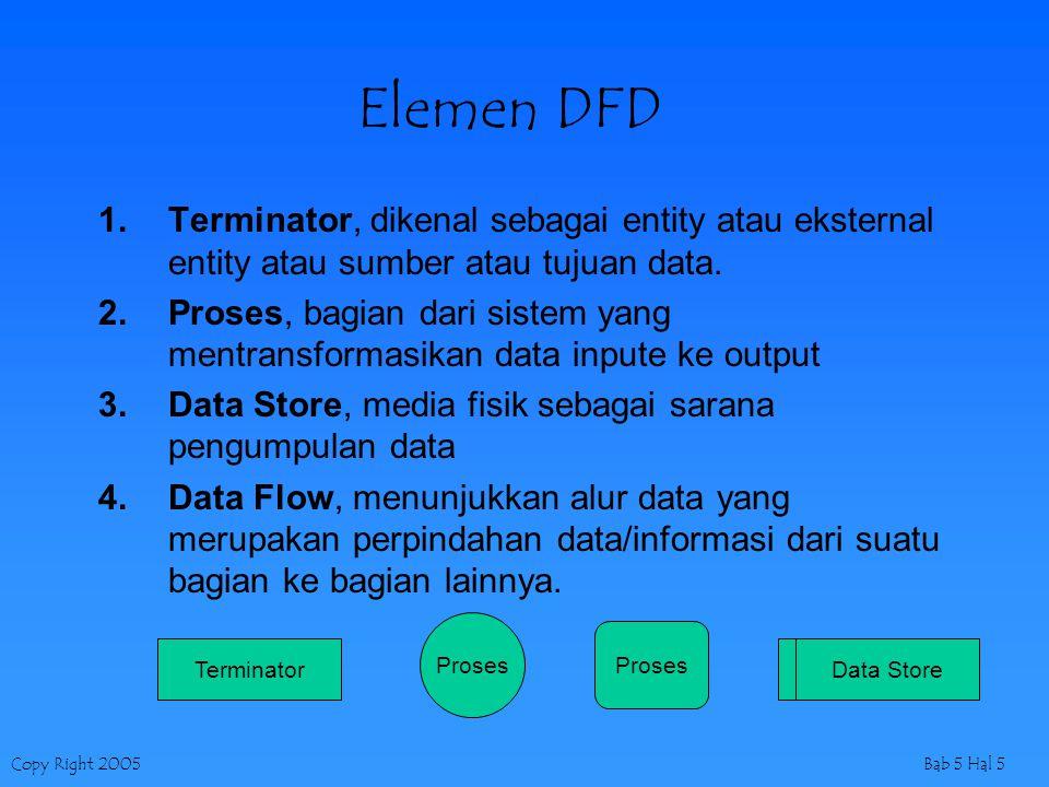 Copy Right 2005Bab 5 Hal 5 Elemen DFD 1.Terminator, dikenal sebagai entity atau eksternal entity atau sumber atau tujuan data. 2.Proses, bagian dari s
