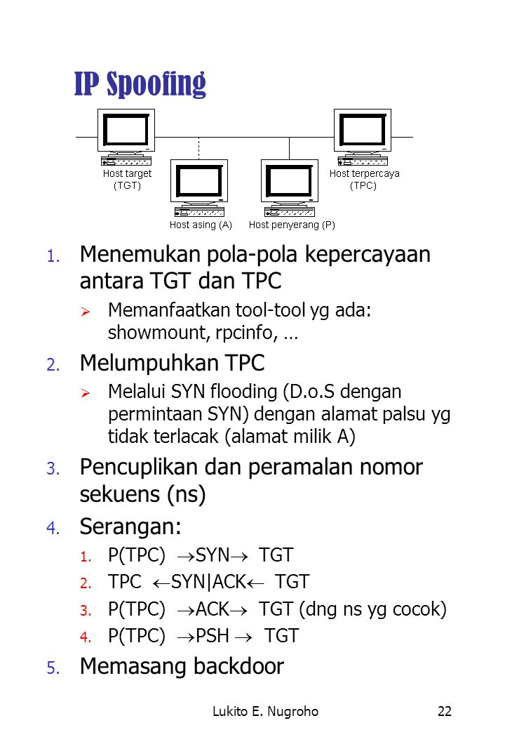 Lukito E. Nugroho22 IP Spoofing 1. Menemukan pola-pola kepercayaan antara TGT dan TPC  Memanfaatkan tool-tool yg ada: showmount, rpcinfo, … 2. Melump