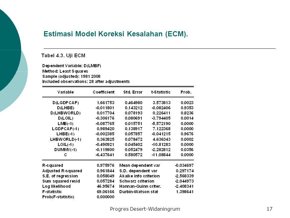 Progres Desert-Widaningrum17 Estimasi Model Koreksi Kesalahan (ECM).
