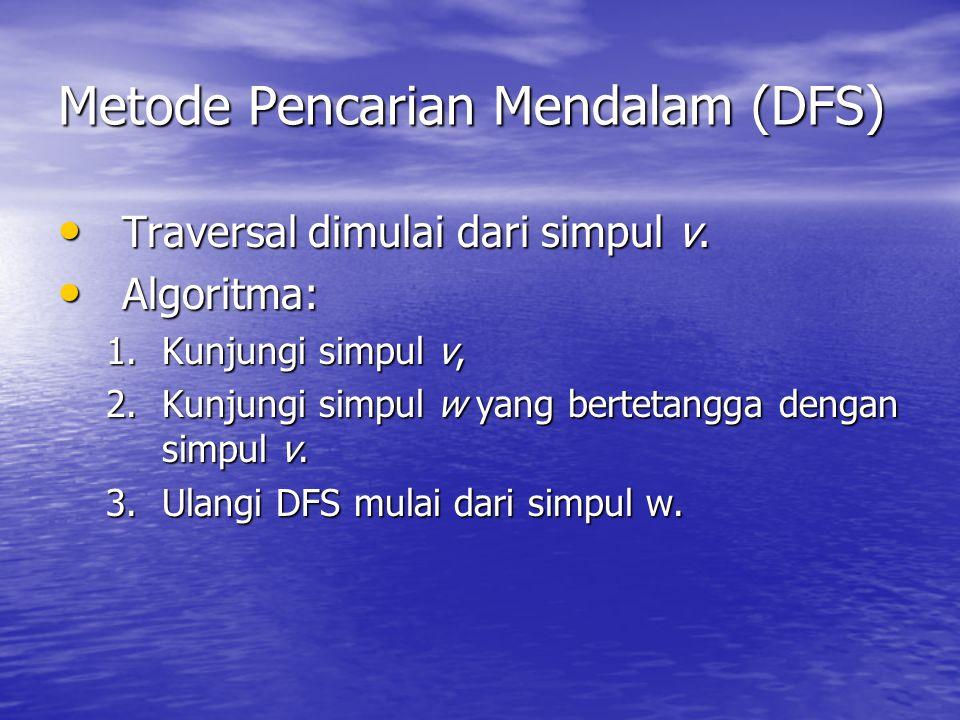 Metode Pencarian Mendalam (DFS) Traversal dimulai dari simpul v. Traversal dimulai dari simpul v. Algoritma: Algoritma: 1.Kunjungi simpul v, 2.Kunjung