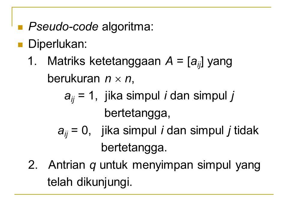 Pseudo-code algoritma: Diperlukan: 1. Matriks ketetanggaan A = [a ij ] yang berukuran n  n, a ij = 1, jika simpul i dan simpul j bertetangga, a ij =