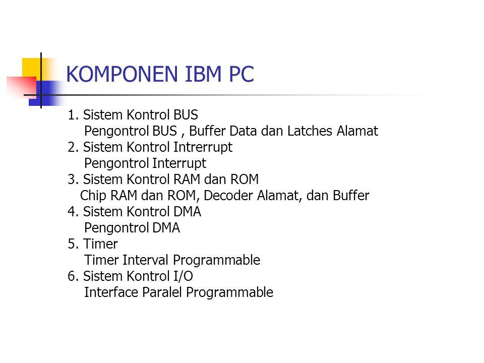 KOMPONEN IBM PC 1. Sistem Kontrol BUS Pengontrol BUS, Buffer Data dan Latches Alamat 2. Sistem Kontrol Intrerrupt Pengontrol Interrupt 3. Sistem Kontr