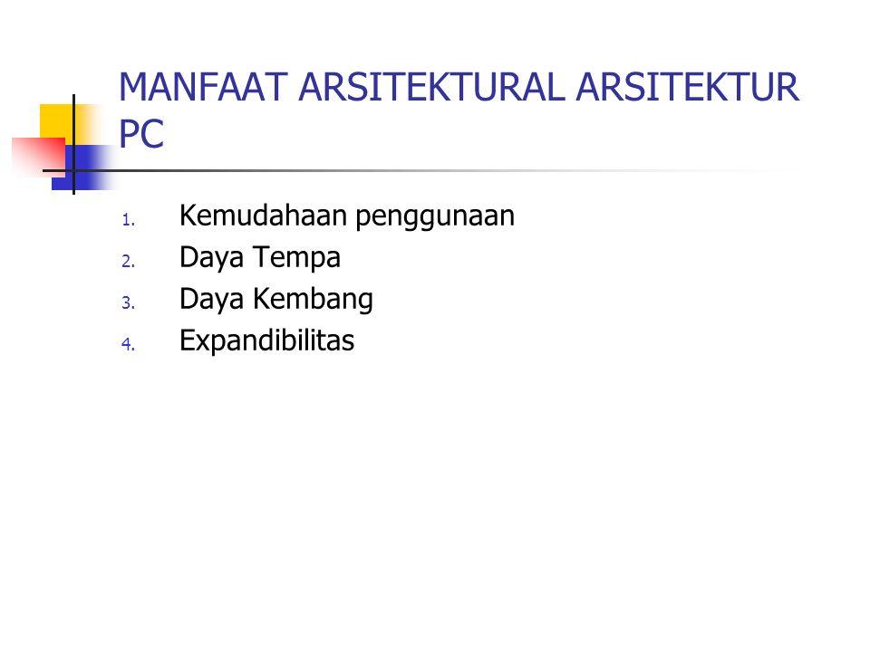 MANFAAT ARSITEKTURAL ARSITEKTUR PC 1. Kemudahaan penggunaan 2. Daya Tempa 3. Daya Kembang 4. Expandibilitas