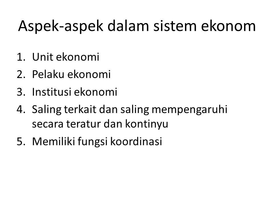 Aspek-aspek dalam sistem ekonom 1.Unit ekonomi 2.Pelaku ekonomi 3.Institusi ekonomi 4.Saling terkait dan saling mempengaruhi secara teratur dan kontinyu 5.Memiliki fungsi koordinasi