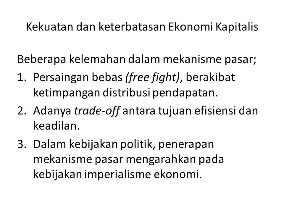 Kekuatan dan keterbatasan Ekonomi Kapitalis Beberapa kelemahan dalam mekanisme pasar; 1.Persaingan bebas (free fight), berakibat ketimpangan distribusi pendapatan.