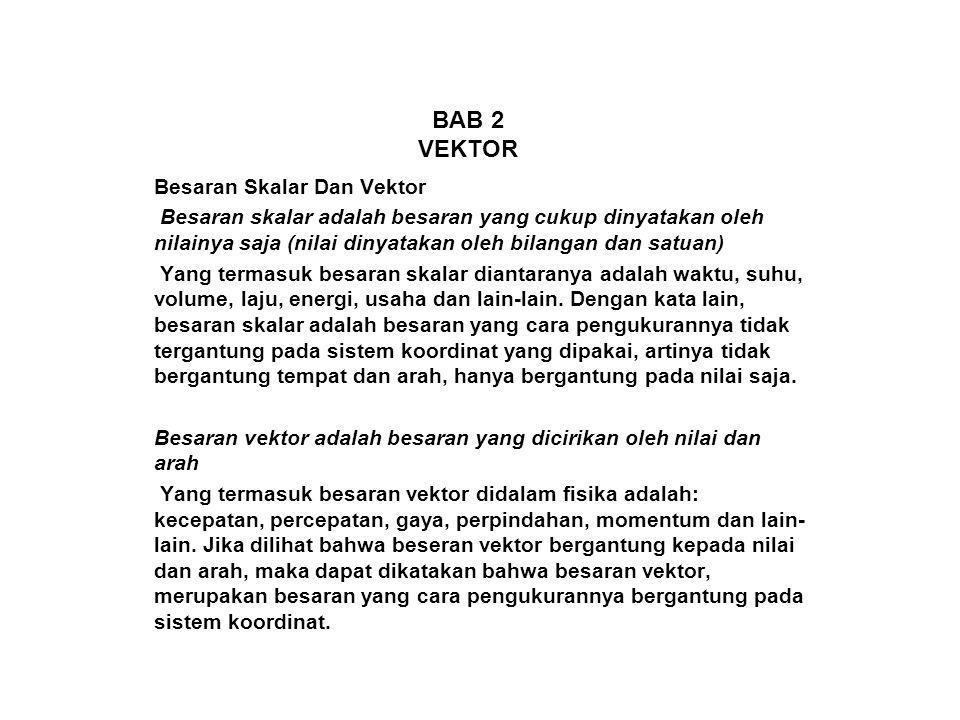 Penggambaran, penulisan notasi besaran vektor dan vektor satuan Penggambaran vektor Sebuah vektor digambarkan dengan sebuah anak panah yang terdiri dari, pangkal (titik tangkap), ujung, dan panjang anak panah.