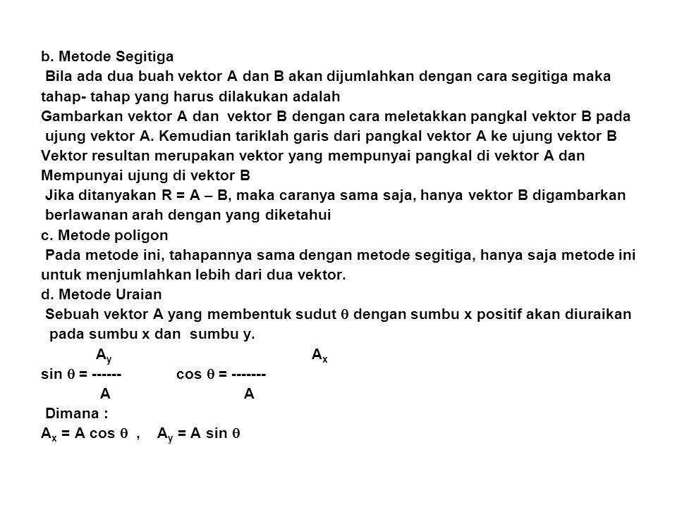 Resultannyan adalah : (A x ) 2 = (A cos  ) 2 (A y ) 2 = (A sin  ) 2 (A x ) 2 + (A y ) 2 = (A cos  ) 2 + (A sin  ) 2 = A 2 cos 2  + A 2 sin 2  = A 2 (cos 2  + sin 2  ) = A 2 (1) = A 2 A =  A x 2 + A y 2 Perkalian titik vektor (dot product) Perkalian titik (dot product) antara dua buah vektor A dan B menghasilkan C, didefinisikan secara matematis sebagai berikut: A  B = C A dan B vektor C besaran skalar Nilai C didefinisikan sebagai C = A.