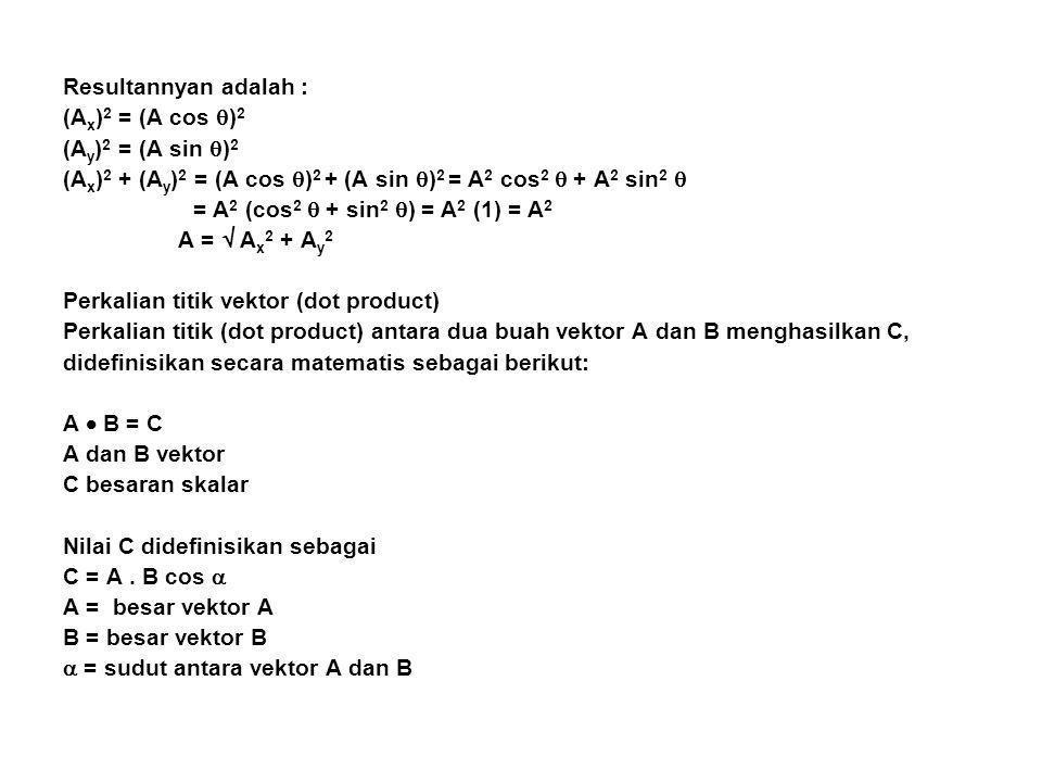 Resultannyan adalah : (A x ) 2 = (A cos  ) 2 (A y ) 2 = (A sin  ) 2 (A x ) 2 + (A y ) 2 = (A cos  ) 2 + (A sin  ) 2 = A 2 cos 2  + A 2 sin 2  =