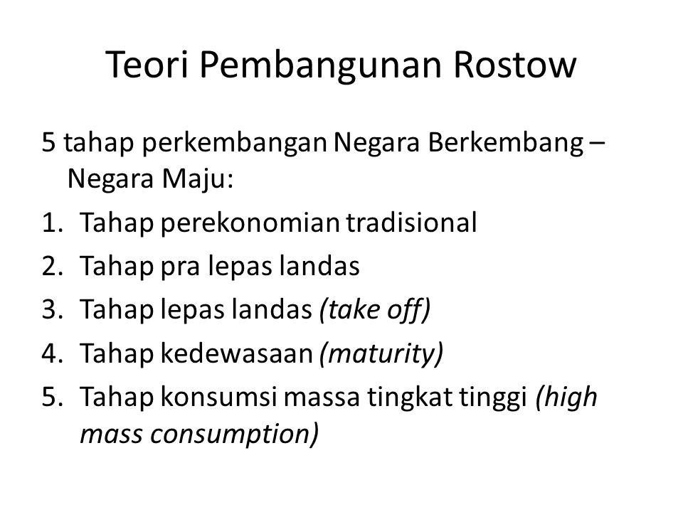 Teori Pembangunan Rostow 5 tahap perkembangan Negara Berkembang – Negara Maju: 1.Tahap perekonomian tradisional 2.Tahap pra lepas landas 3.Tahap lepas