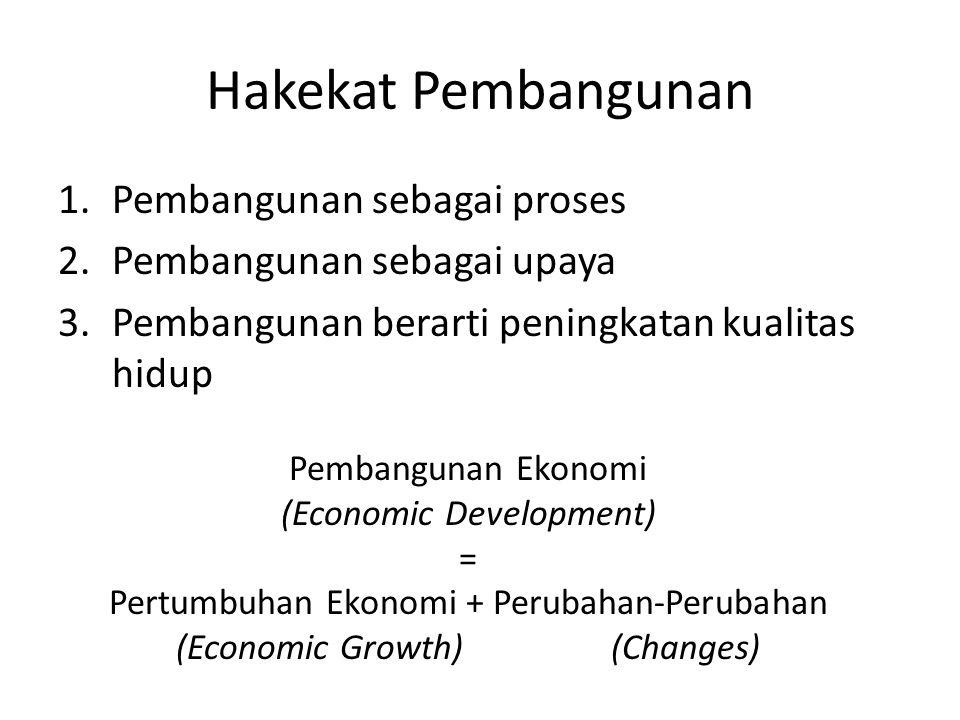 Hakekat Pembangunan 1.Pembangunan sebagai proses 2.Pembangunan sebagai upaya 3.Pembangunan berarti peningkatan kualitas hidup Pembangunan Ekonomi (Eco