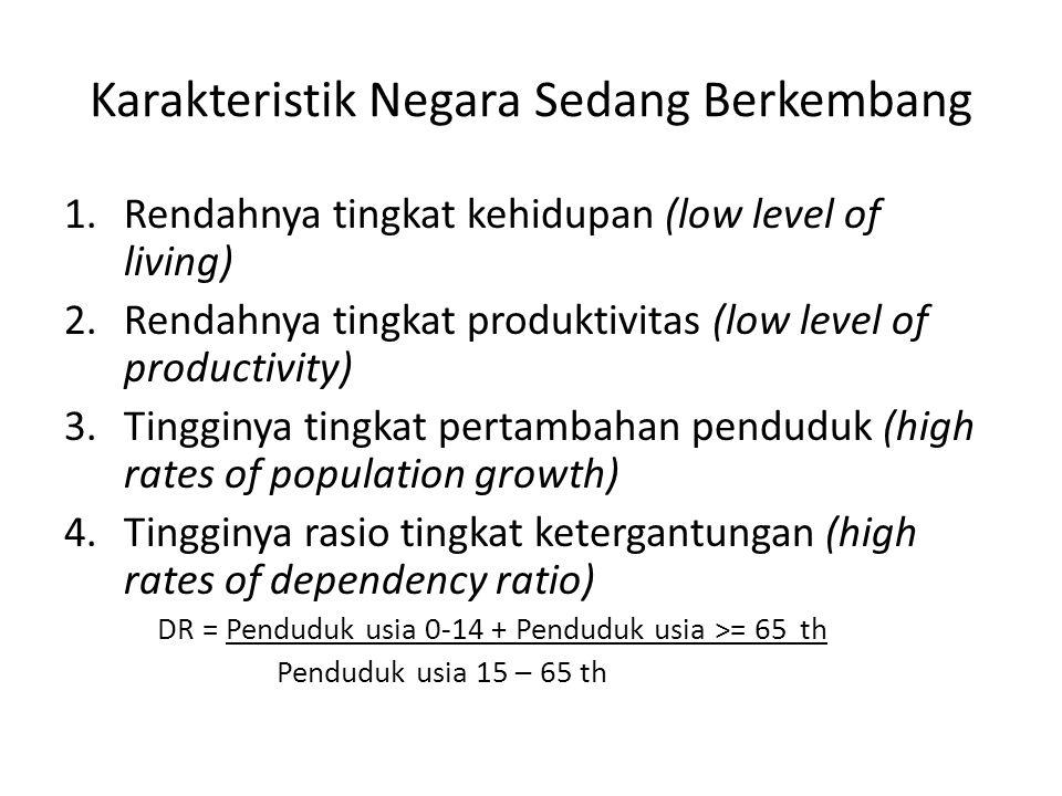 Karakteristik Negara Sedang Berkembang 1.Rendahnya tingkat kehidupan (low level of living) 2.Rendahnya tingkat produktivitas (low level of productivit