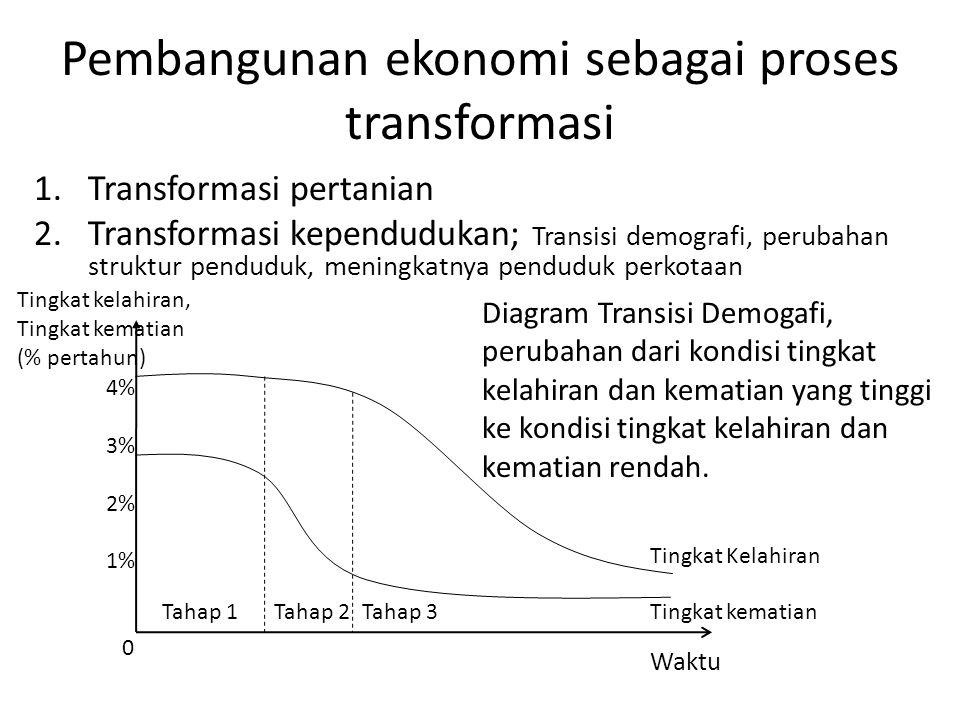 Pembangunan ekonomi sebagai proses transformasi 1.Transformasi pertanian 2.Transformasi kependudukan; Transisi demografi, perubahan struktur penduduk,