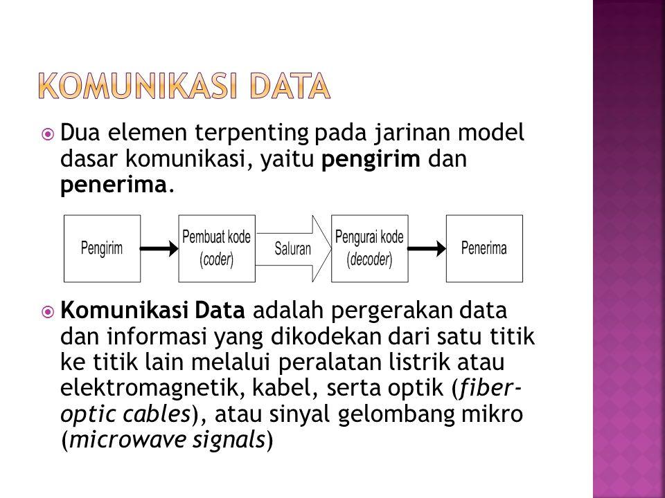  Dua elemen terpenting pada jarinan model dasar komunikasi, yaitu pengirim dan penerima.  Komunikasi Data adalah pergerakan data dan informasi yang