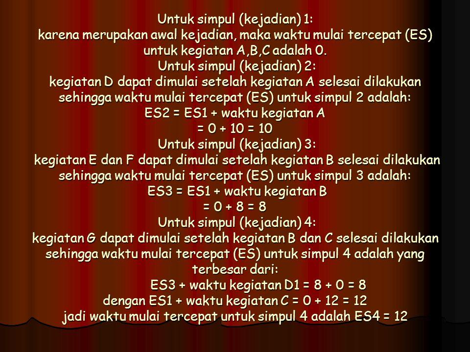 Untuk simpul (kejadian) 1: karena merupakan awal kejadian, maka waktu mulai tercepat (ES) untuk kegiatan A,B,C adalah 0. Untuk simpul (kejadian) 2: ke