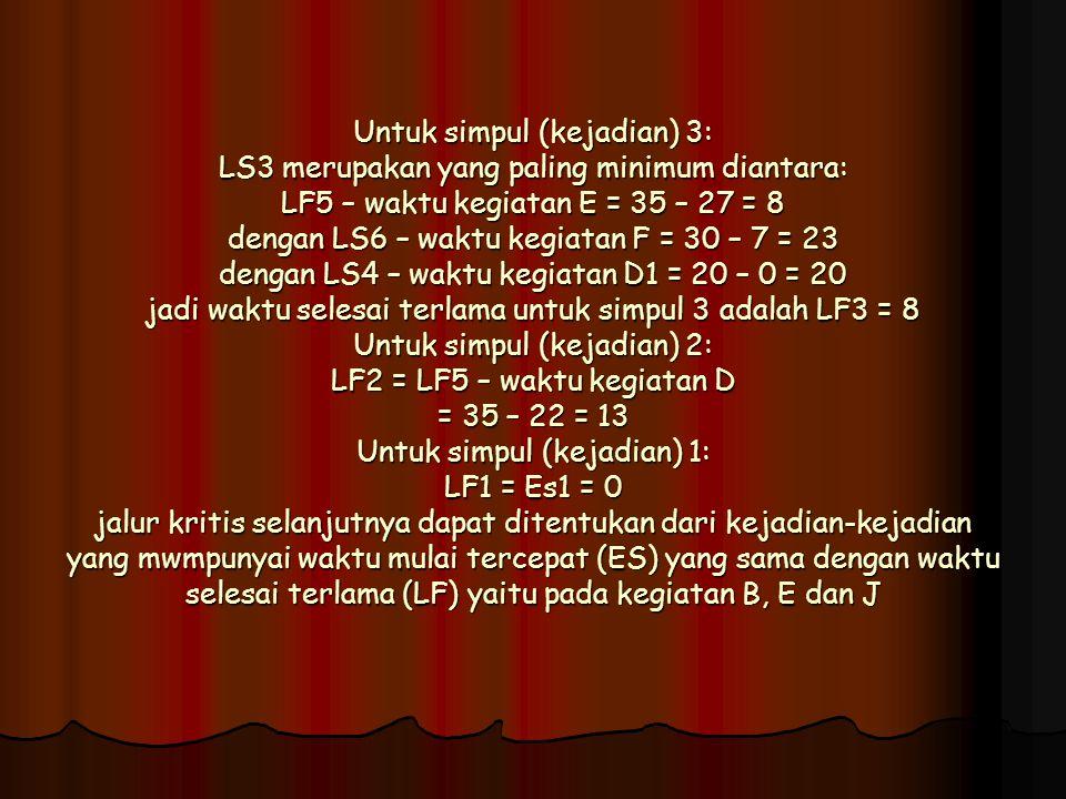 Untuk simpul (kejadian) 3: LS3 merupakan yang paling minimum diantara: LF5 – waktu kegiatan E = 35 – 27 = 8 dengan LS6 – waktu kegiatan F = 30 – 7 = 23 dengan LS4 – waktu kegiatan D1 = 20 – 0 = 20 jadi waktu selesai terlama untuk simpul 3 adalah LF3 = 8 Untuk simpul (kejadian) 2: LF2 = LF5 – waktu kegiatan D = 35 – 22 = 13 Untuk simpul (kejadian) 1: LF1 = Es1 = 0 jalur kritis selanjutnya dapat ditentukan dari kejadian-kejadian yang mwmpunyai waktu mulai tercepat (ES) yang sama dengan waktu selesai terlama (LF) yaitu pada kegiatan B, E dan J