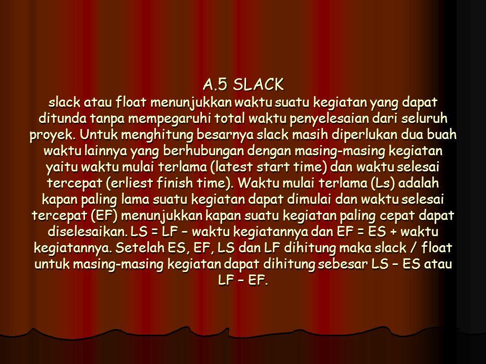 A.5 SLACK slack atau float menunjukkan waktu suatu kegiatan yang dapat ditunda tanpa mempegaruhi total waktu penyelesaian dari seluruh proyek.