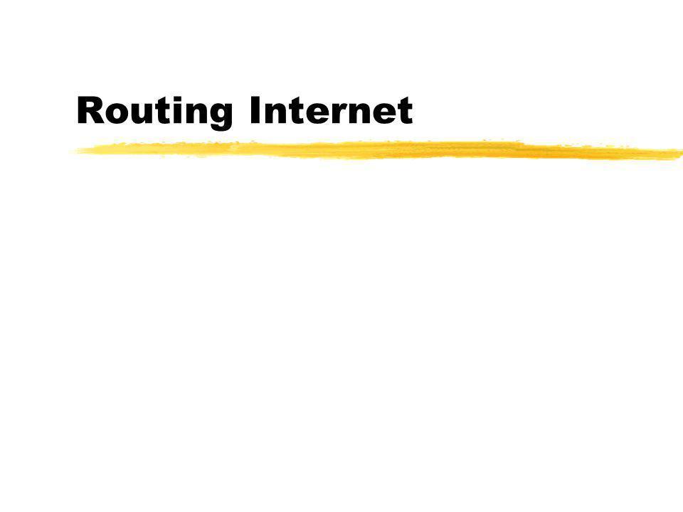 Pendahuluan zAlamat IP berbasis kepada host dan network yHost: apa saja yang dapat menerima dan mengirim paket.