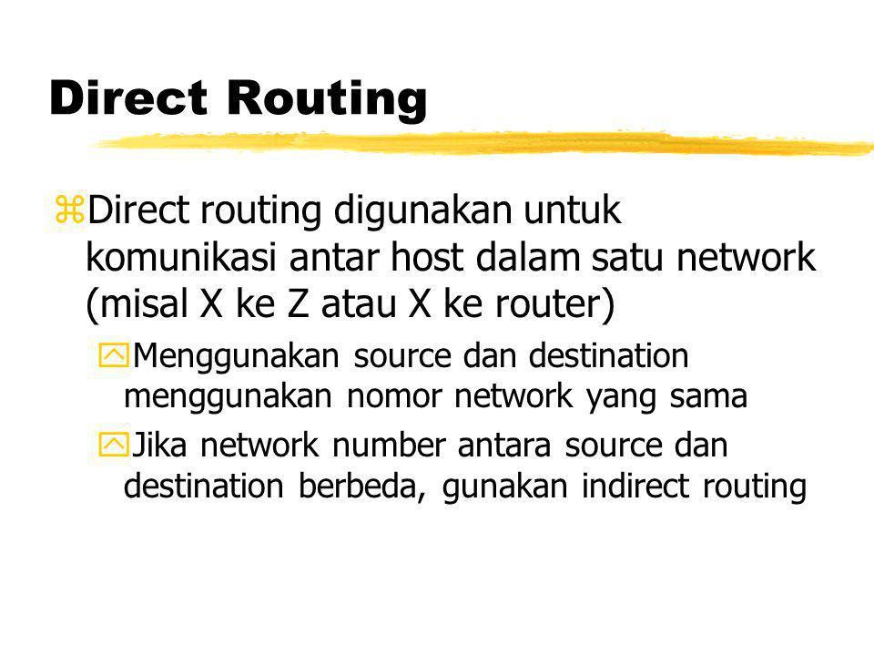 Direct Routing zDirect routing digunakan untuk komunikasi antar host dalam satu network (misal X ke Z atau X ke router) yMenggunakan source dan destination menggunakan nomor network yang sama yJika network number antara source dan destination berbeda, gunakan indirect routing