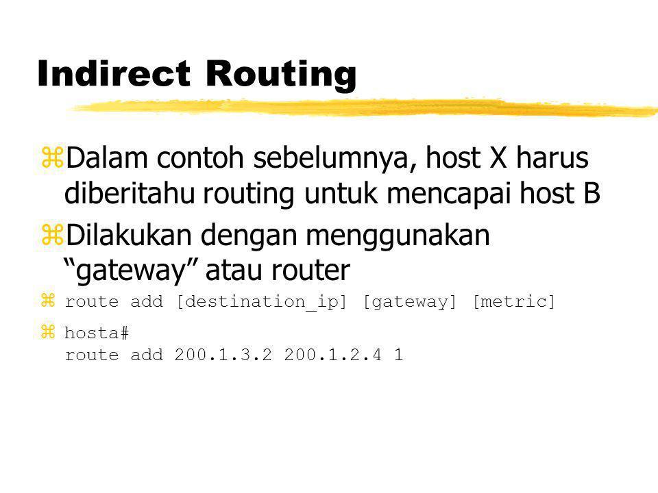 Indirect Routing zDalam contoh sebelumnya, host X harus diberitahu routing untuk mencapai host B zDilakukan dengan menggunakan gateway atau router zroute add [destination_ip] [gateway] [metric] zhosta# route add 200.1.3.2 200.1.2.4 1