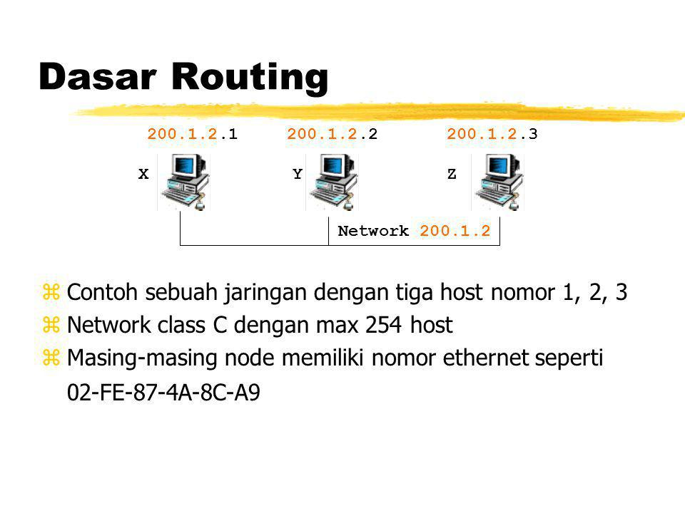 Dasar Routing zJika host x ingin mengirimkan paket ke host z dan x sudah tahu nomor IP host z maka dia harus tahu nomor ethernet dari host z.