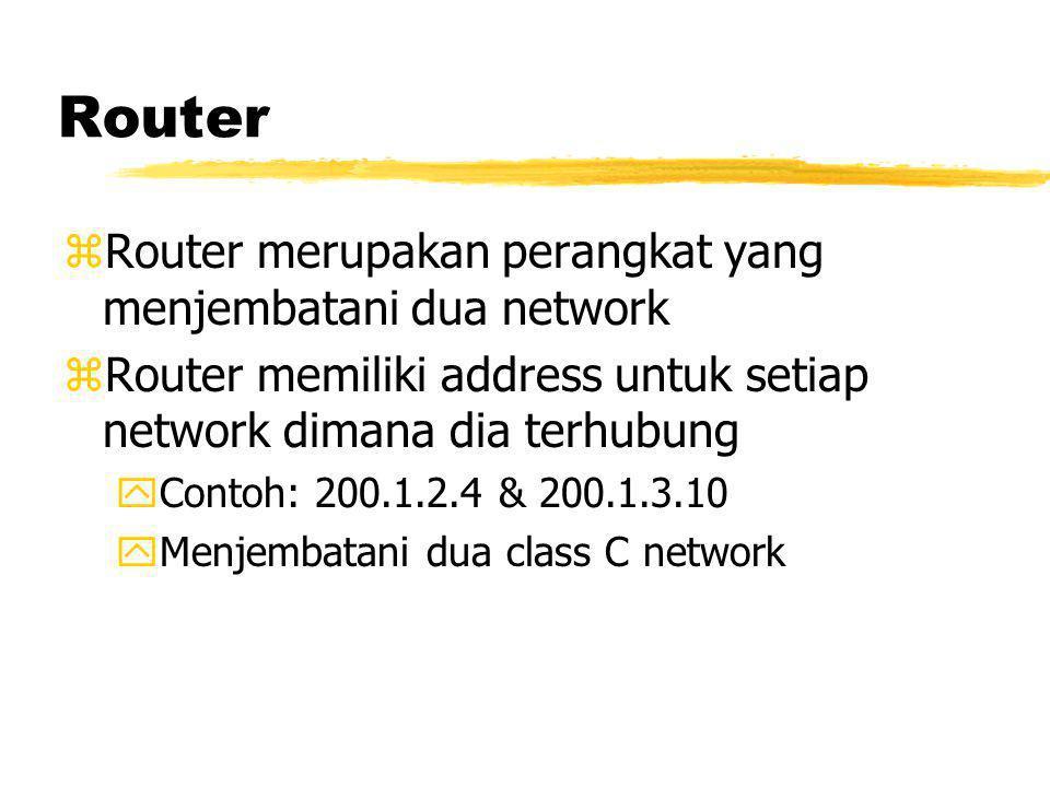 Router zRouter merupakan perangkat yang menjembatani dua network zRouter memiliki address untuk setiap network dimana dia terhubung yContoh: 200.1.2.4 & 200.1.3.10 yMenjembatani dua class C network
