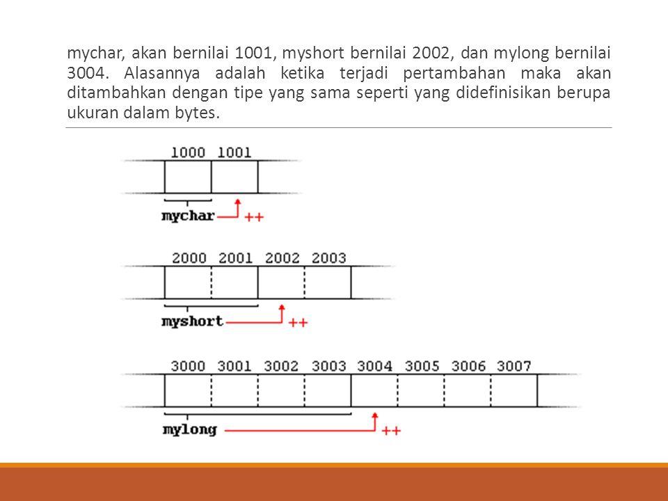 mychar, akan bernilai 1001, myshort bernilai 2002, dan mylong bernilai 3004. Alasannya adalah ketika terjadi pertambahan maka akan ditambahkan dengan