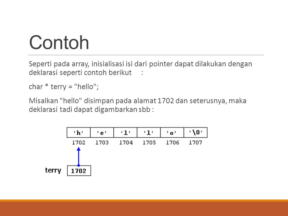 Contoh Seperti pada array, inisialisasi isi dari pointer dapat dilakukan dengan deklarasi seperti contoh berikut: char * terry =