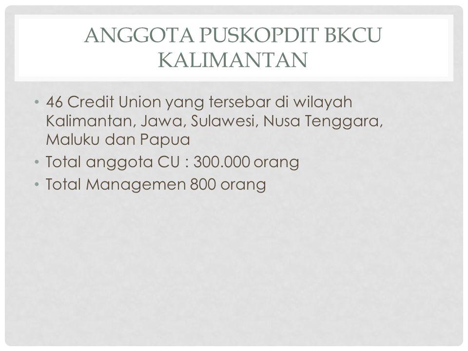ANGGOTA PUSKOPDIT BKCU KALIMANTAN 46 Credit Union yang tersebar di wilayah Kalimantan, Jawa, Sulawesi, Nusa Tenggara, Maluku dan Papua Total anggota C