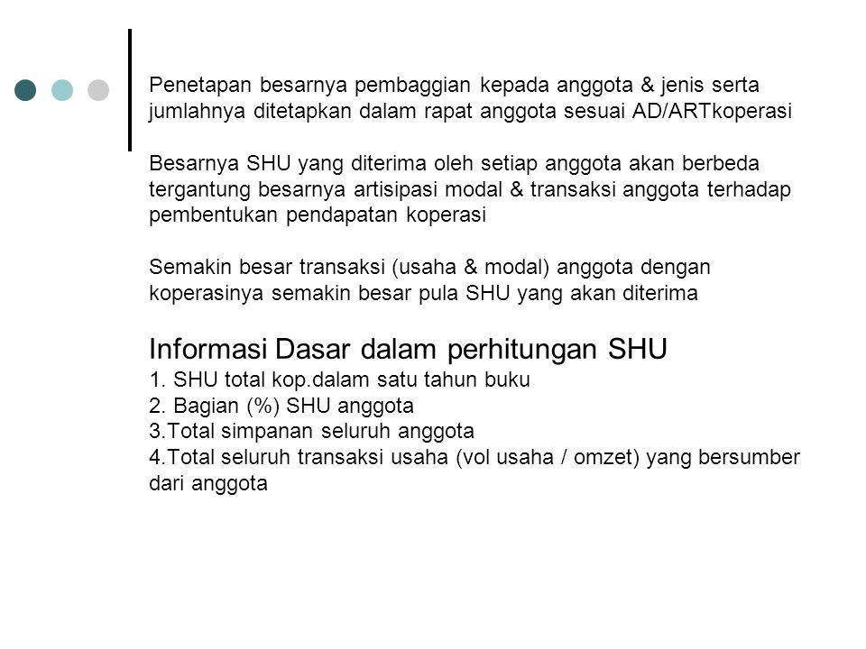 6.Omzet atau volume usaha per anggota 7. Bagian (%) SHU untuk simpanan anggota 8.