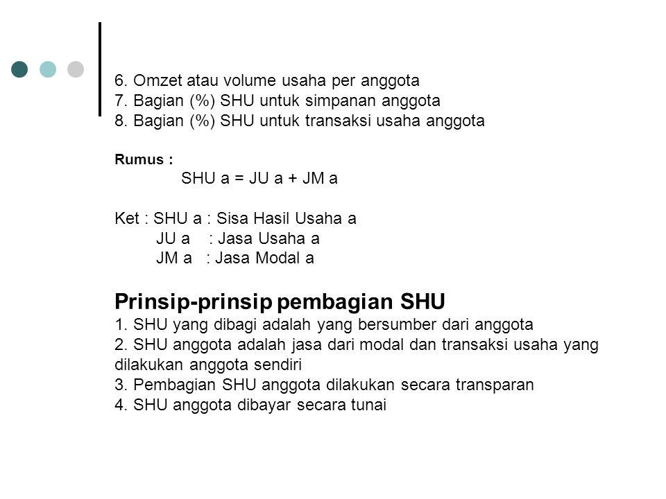 6. Omzet atau volume usaha per anggota 7. Bagian (%) SHU untuk simpanan anggota 8. Bagian (%) SHU untuk transaksi usaha anggota Rumus : SHU a = JU a +