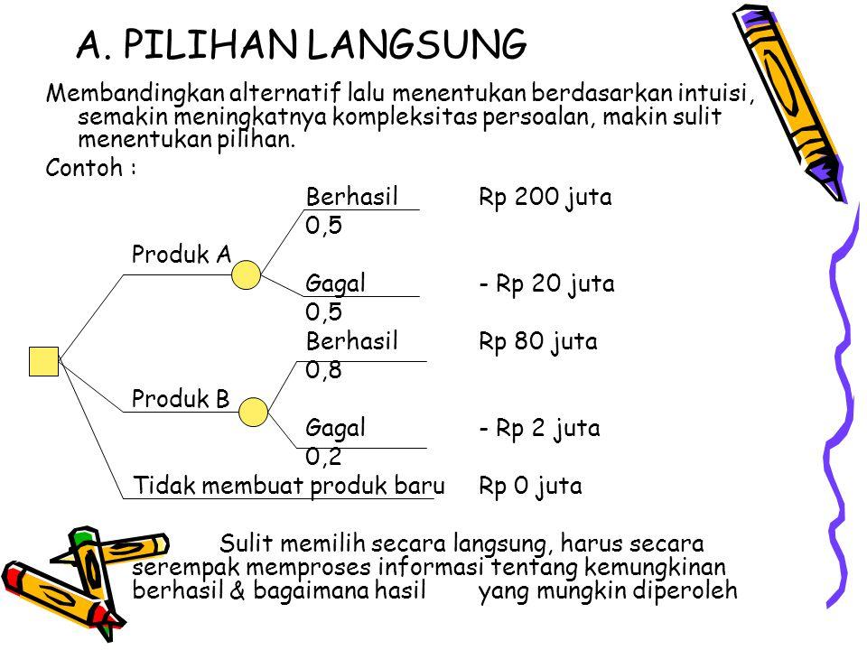 b.2.1.pesanan 40 unit Penerimaan 40xRp. 1.000.000,- Rp.