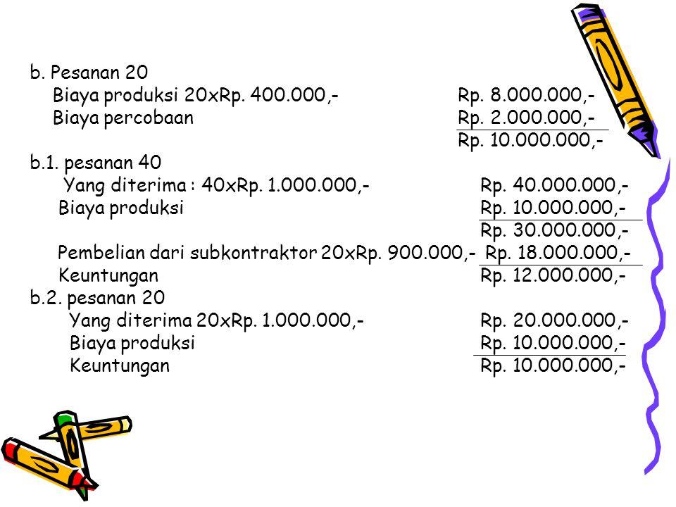 b. Pesanan 20 Biaya produksi 20xRp. 400.000,- Rp. 8.000.000,- Biaya percobaan Rp. 2.000.000,- Rp. 10.000.000,- b.1. pesanan 40 Yang diterima : 40xRp.