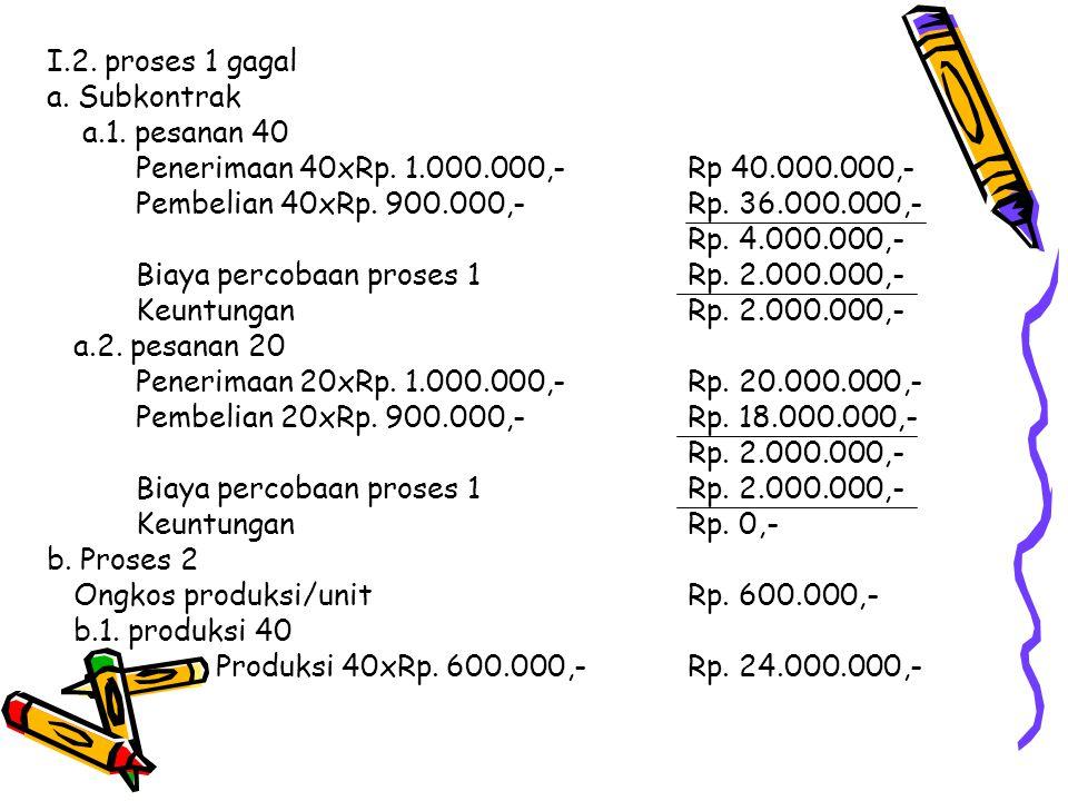 I.2. proses 1 gagal a. Subkontrak a.1. pesanan 40 Penerimaan 40xRp. 1.000.000,- Rp 40.000.000,- Pembelian 40xRp. 900.000,- Rp. 36.000.000,- Rp. 4.000.