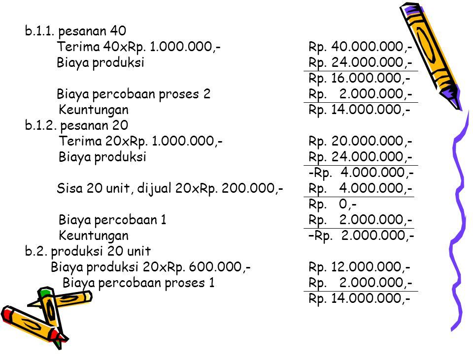 b.1.1. pesanan 40 Terima 40xRp. 1.000.000,- Rp. 40.000.000,- Biaya produksi Rp. 24.000.000,- Rp. 16.000.000,- Biaya percobaan proses 2 Rp. 2.000.000,-