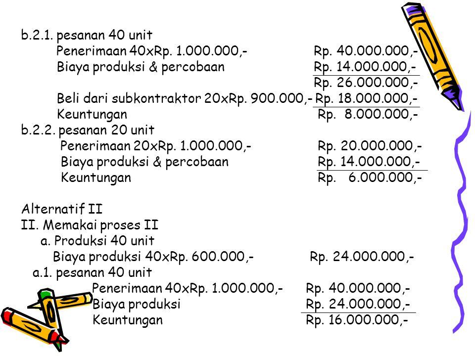 b.2.1. pesanan 40 unit Penerimaan 40xRp. 1.000.000,- Rp. 40.000.000,- Biaya produksi & percobaan Rp. 14.000.000,- Rp. 26.000.000,- Beli dari subkontra