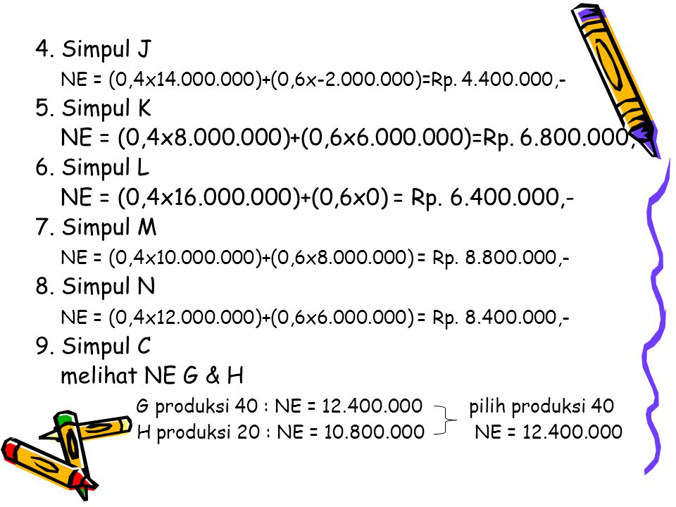 4. Simpul J NE = (0,4x14.000.000)+(0,6x-2.000.000)=Rp. 4.400.000,- 5. Simpul K NE = (0,4x8.000.000)+(0,6x6.000.000)=Rp. 6.800.000,- 6. Simpul L NE = (