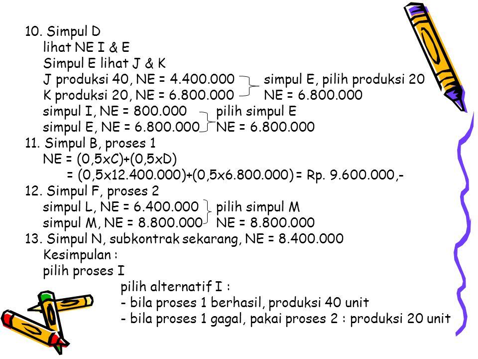 10. Simpul D lihat NE I & E Simpul E lihat J & K J produksi 40, NE = 4.400.000simpul E, pilih produksi 20 K produksi 20, NE = 6.800.000NE = 6.800.000