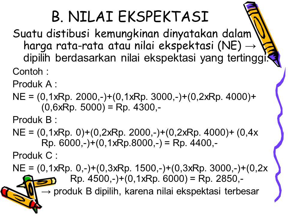 B. NILAI EKSPEKTASI Suatu distibusi kemungkinan dinyatakan dalam harga rata-rata atau nilai ekspektasi (NE) → dipilih berdasarkan nilai ekspektasi yan
