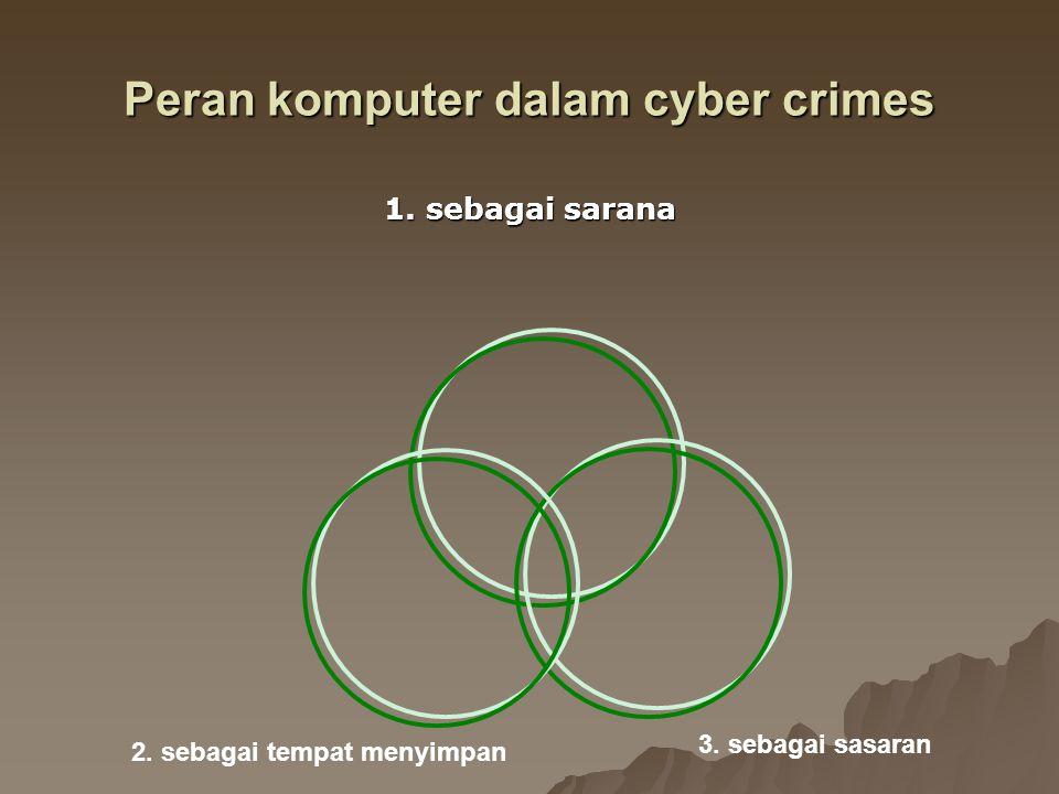 Peran komputer dalam cyber crimes 1. sebagai sarana 2. sebagai tempat menyimpan 3. sebagai sasaran