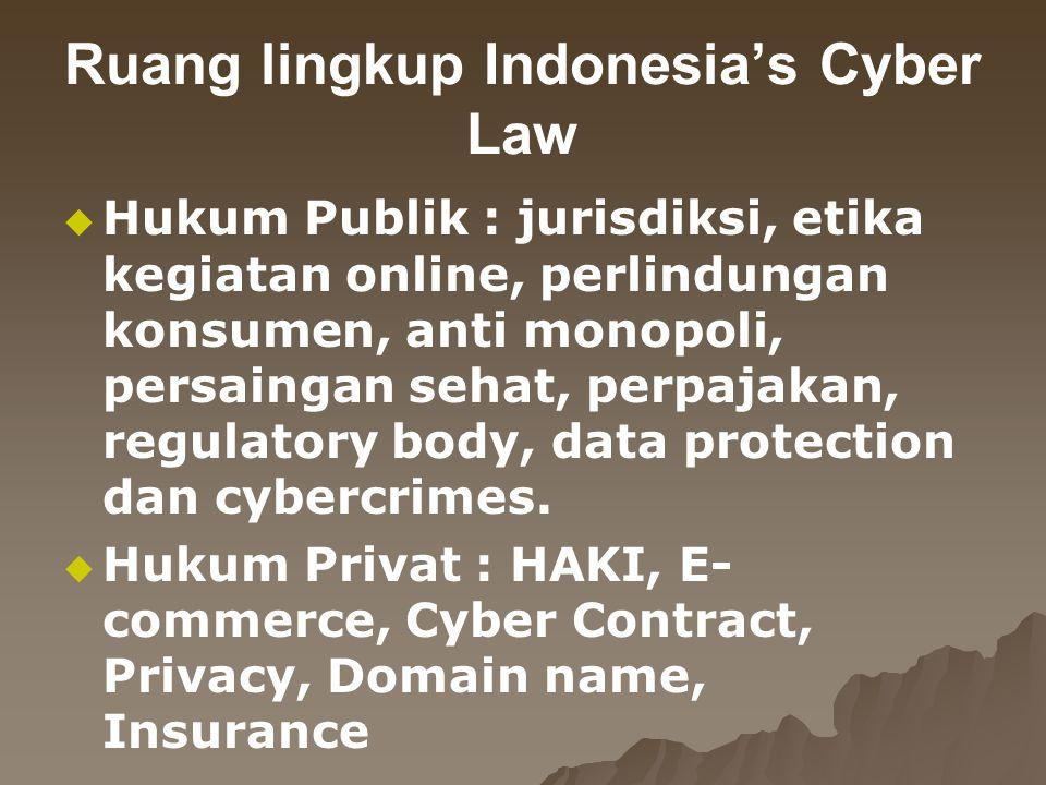 Ruang lingkup Indonesia's Cyber Law   Hukum Publik : jurisdiksi, etika kegiatan online, perlindungan konsumen, anti monopoli, persaingan sehat, perpajakan, regulatory body, data protection dan cybercrimes.