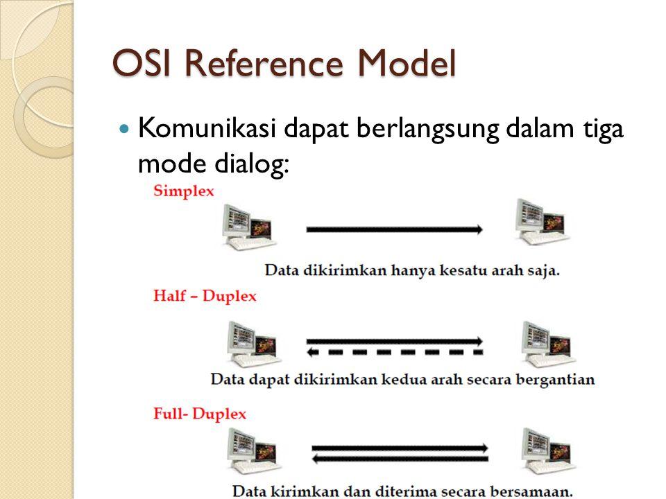 OSI Reference Model Transport Layer ◦ Pemilihan protokol yang mendukung error-recovery atau tidak ◦ Melakukan multiplexing, mengurutkan data ◦ Melakukan segmentasi pada layer atasnya ◦ Melakukan koneksi end-to-end ◦ Mengirimkan segmen dari 1 host ke host yang lain ◦ Memastikan reliabilitas data