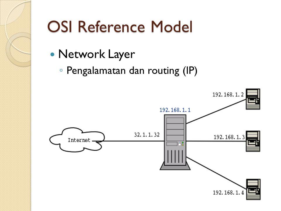 OSI Reference Model Datalink Layer ◦ Arbitration, pemilihan media fisik ◦ Addressing, pengalaman fisik ◦ Error Detection, memeriksa apakah data telah berhasil terkirim dengan benar